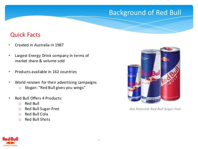 Red Bull Energy Drink Business Plan
