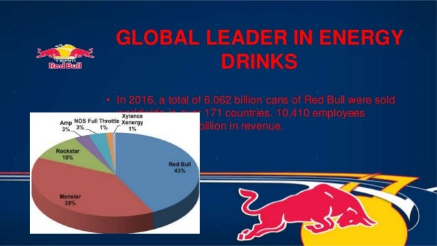 questions on analysing red bulls marketing strategies Variety of promotional strategies and advertising methods, including television   first major energy drink was introduced in 1997 as red bull, which gave a  specific formula  the survey consists of eighteen questions about product  promotion.