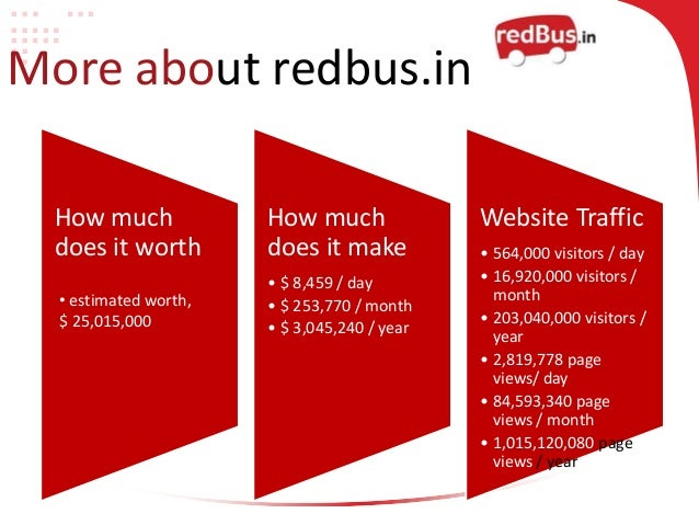 Redbus>in