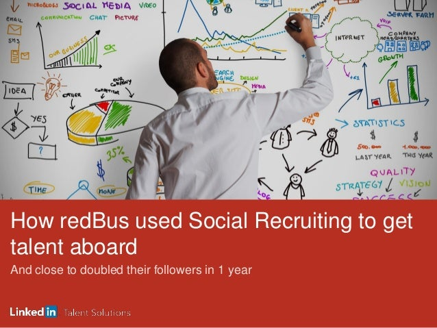How redBus used Social Recruiting to get talent aboard And close to doubled their followers in 1 year