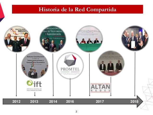 Lanzamiento de la Red Compartida: Promtel Slide 3