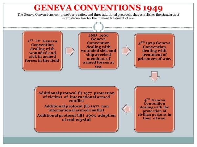 GENEVA CONVENTIONS PROTOCOLS DOWNLOAD
