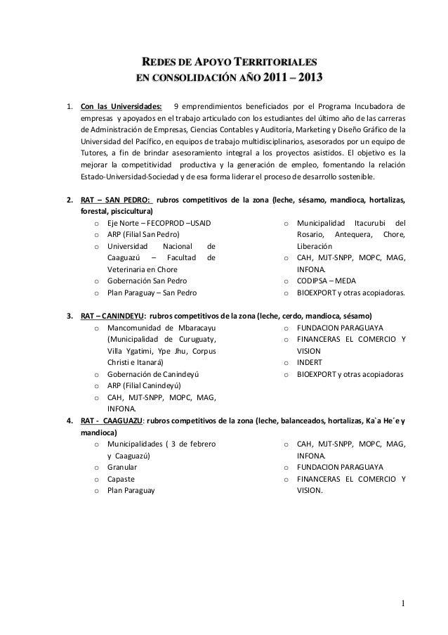 1 REDES DE APOYO TERRITORIALES EN CONSOLIDACIÓN AÑO 2011 – 2013 1. Con las Universidades: 9 emprendimientos beneficiados p...