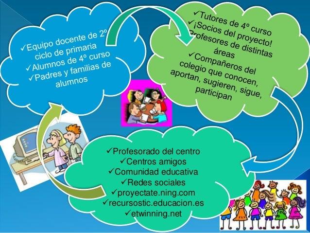 Profesorado del centro Centros amigos Comunidad educativa Redes sociales proyectate.ning.com recursostic.educacion.e...