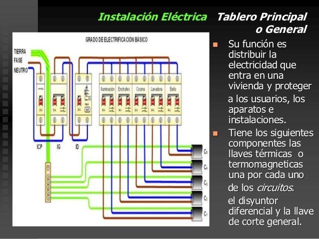 Red de inst electrica - Instalacion de electricidad ...