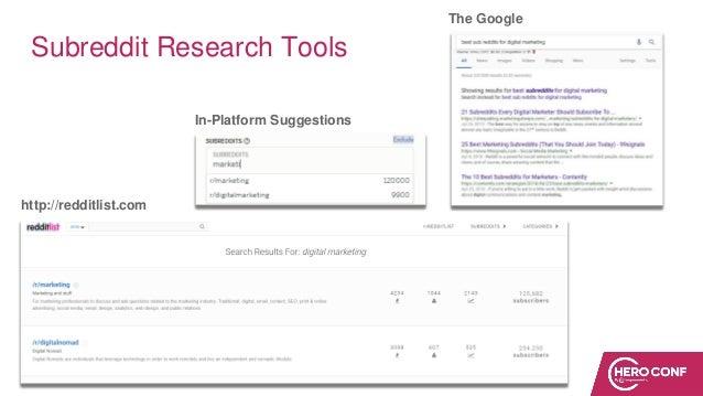 Subreddit Research Tools http://redditlist.com In-Platform Suggestions The Google