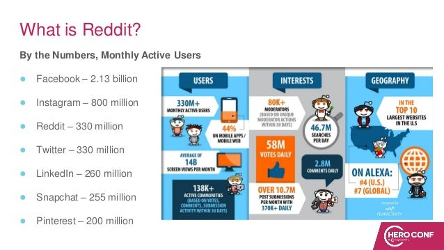 What is Reddit? By the Numbers, Monthly Active Users ● Facebook – 2.13 billion ● Instagram – 800 million ● Reddit – 330 mi...