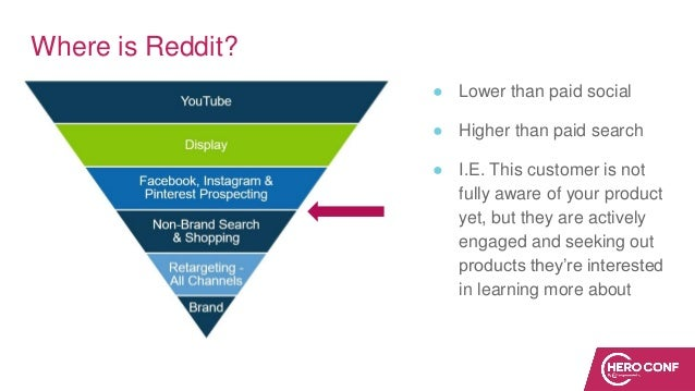 Where is Reddit? ● Lower than paid social ● Higher than paid search ● I.E. This customer is not fully aware of your produc...