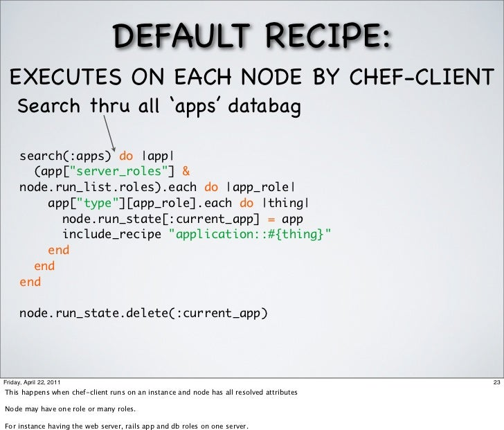 Chef: Nodes and Search – A Passionate Techie