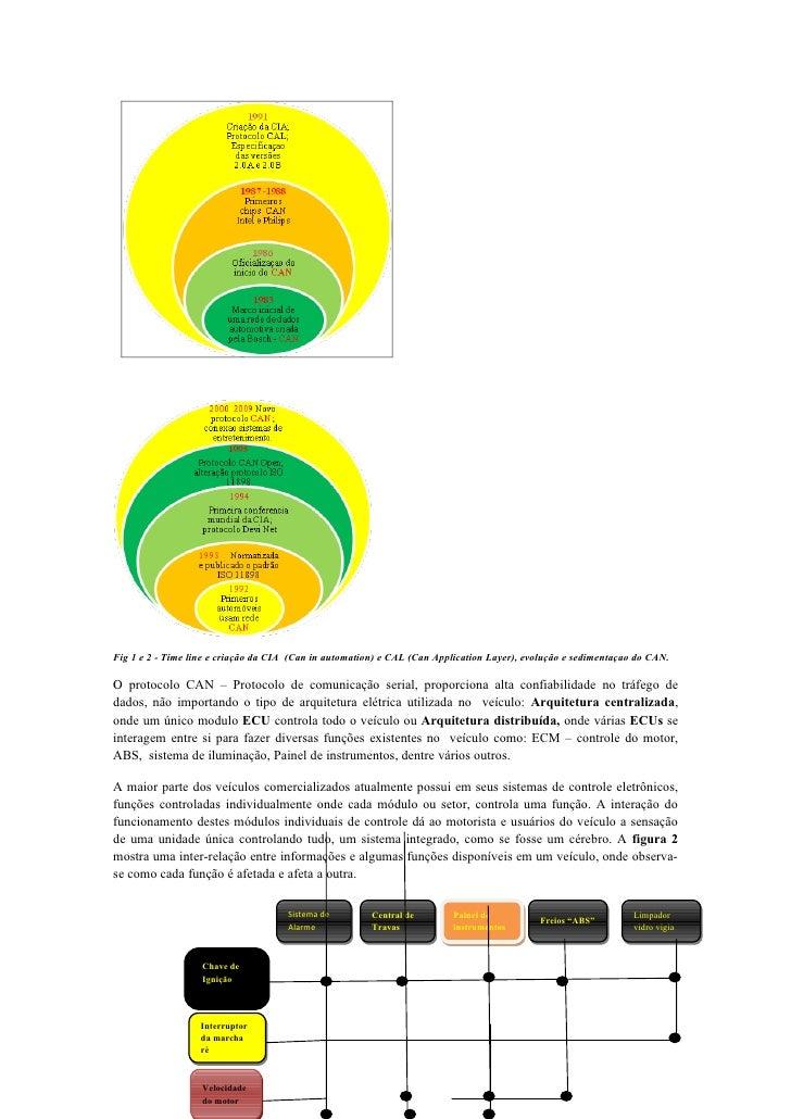 Rede Can   TráFego De Dados E Conectividade De Dispositivos Em AutomóVeis Parte I Slide 2