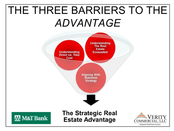THE REAL ESTATE ECOSYSTEM