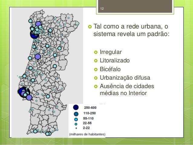 12   Tal  como a rede urbana, o sistema revela um padrão:        Irregular Litoralizado Bicéfalo Urbanização difusa ...