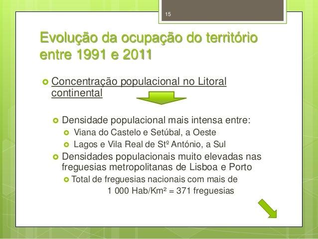 15  Evolução da ocupação do território entre 1991 e 2011  Concentração  populacional no Litoral  continental   Densidade...