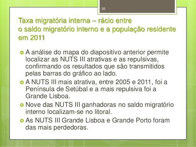 20  Taxa migratória interna – rácio entre o saldo migratório interno e a população residente em 2011  A análise  do mapa ...