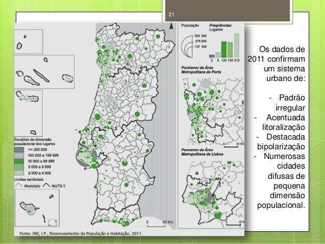 21  Os dados de 2011 confirmam um sistema urbano de: - Padrão irregular - Acentuada litoralização - Destacada bipolarizaçã...