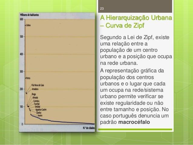 23  A Hierarquização Urbana – Curva de Zipf Segundo a Lei de Zipf, existe uma relação entre a população de um centro urban...