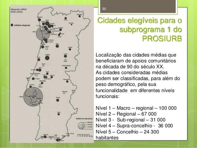 30  Cidades elegíveis para o subprograma 1 do PROSIURB Localização das cidades médias que beneficiaram de apoios comunitár...
