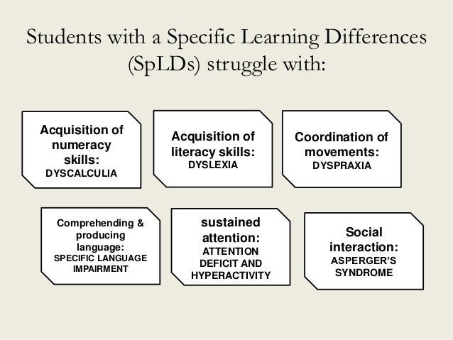 Students with a Specific Learning Differences (SpLDs) struggle with: Acquisition of numeracy skills: DYSCALCULIA Acquisiti...