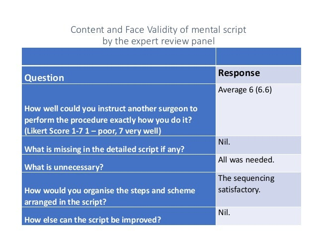 Evaluation of the mental script Question Average Score Range The activities involved in the study that I was involved in h...