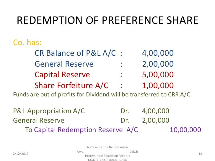 IL & FS Preference Shares