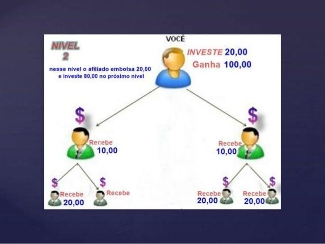 Mix Rede multinível apresentação