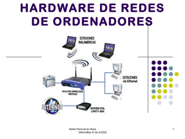 HARD WARE DE REDES DE ORDENADORES  Koldo Parra de la Horra Informática 4º de la ESO  1