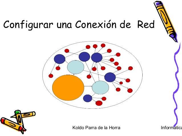 Configurar una Conexión de Red  Koldo Parra de la Horra  Informática