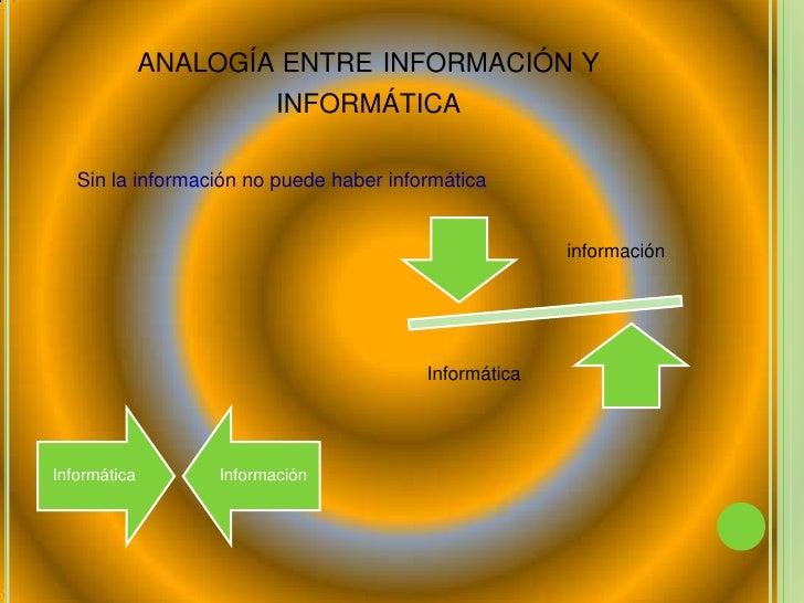 analogía entre información y informática<br />Sin la información no puede haber informática <br />