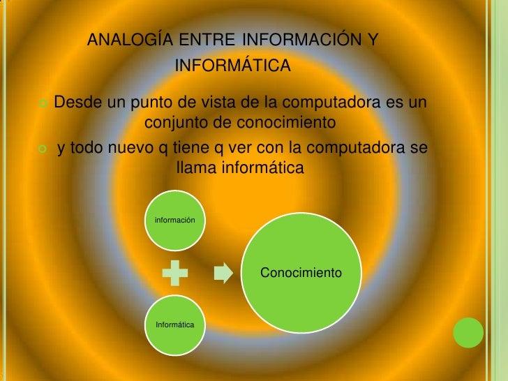 analogía entre información y informática<br />Desde un punto de vista de la computadora es un conjunto de conocimiento    ...