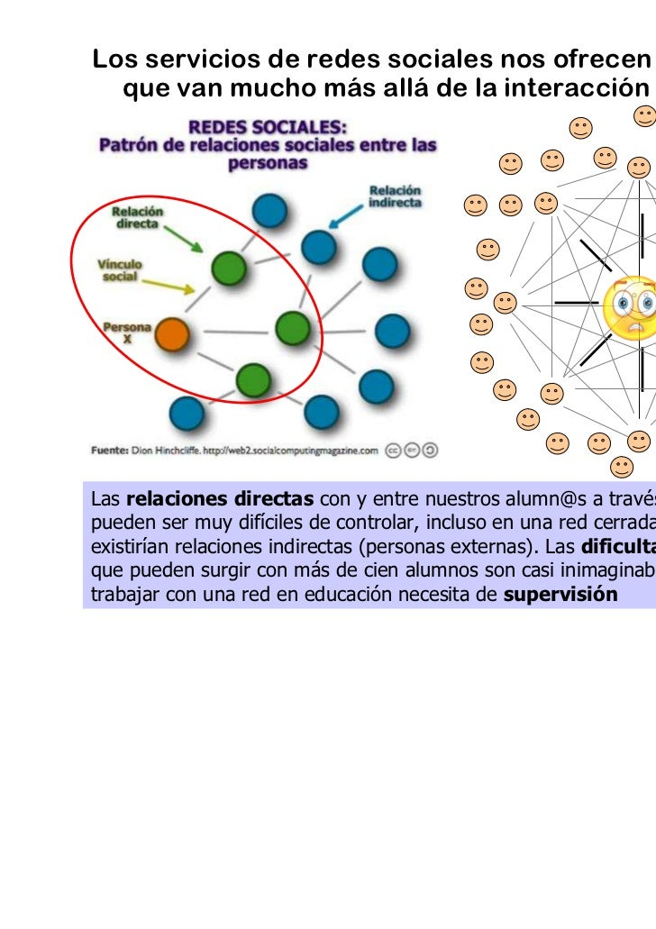 Los servicios de redes sociales nos ofrecen posibilidades  que van mucho más allá de la interacción con alumn@sLas relacio...