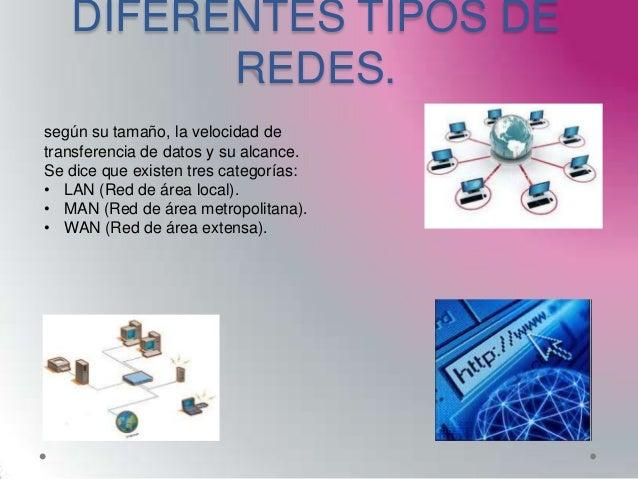DIFERENTES TIPOS DE         REDES.según su tamaño, la velocidad detransferencia de datos y su alcance.Se dice que existen ...