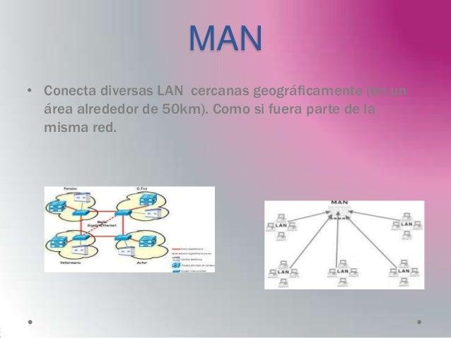 MAN• Conecta diversas LAN cercanas geográficamente (en un  área alrededor de 50km). Como si fuera parte de la  misma red.