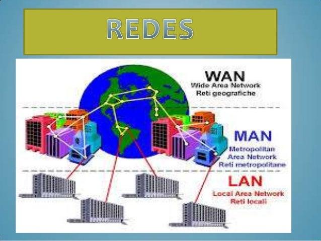 LAN significa Red de área local. Es un grupo de equipos que pertenecen a la misma organización y están conectados dentro d...