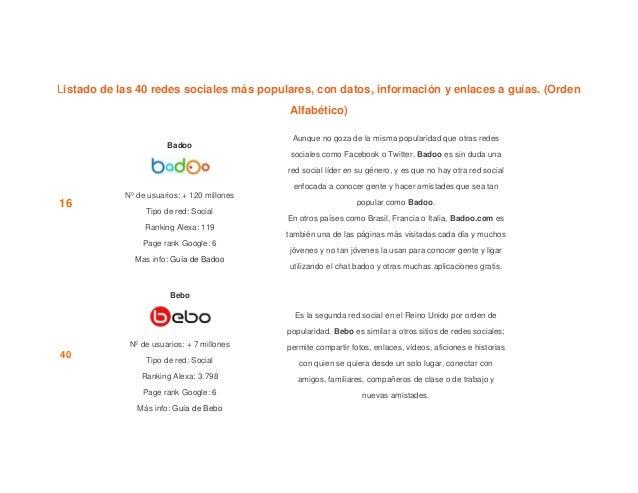 Listado de las 40 redes sociales más populares, con datos, información y enlaces a guías. (Orden Alfabético) Badoo  Aunque...