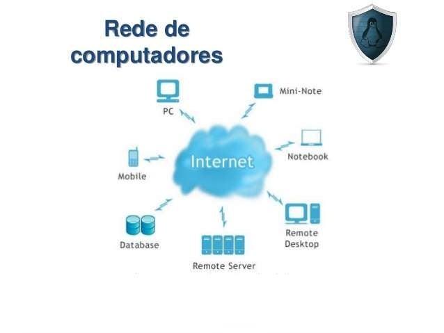 Oficina de Redes CEBRAC Ribeirão das Neves