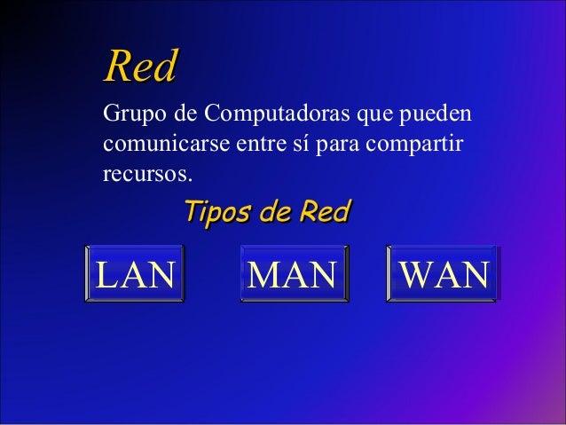 RedRedGrupo de Computadoras que puedencomunicarse entre sí para compartirrecursos.MANMANLANLAN WANWANTipos de RedTipos de ...