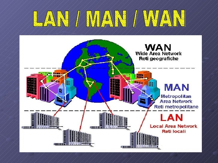 netoworking types man lan wan Fiber optic network fiber-optic networks have been used for decades to transmit large volumes of traffic across the country the economics of fiber networks have.