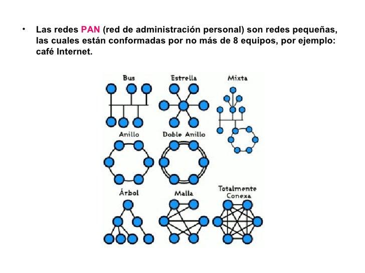<ul><li>Las redes  PAN  (red de administración personal) son redes pequeñas, las cuales están conformadas por no más de 8 ...