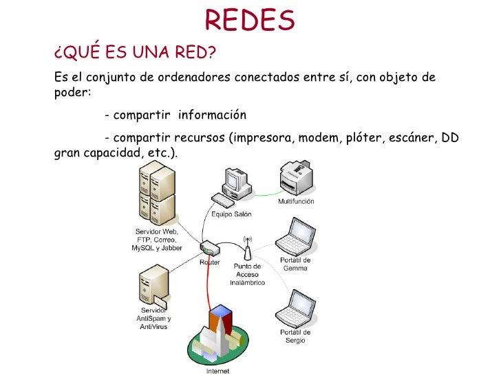 REDES¿QUÉ ES UNA RED?Es el conjunto de ordenadores conectados entre sí, con objeto depoder:        - compartir información...