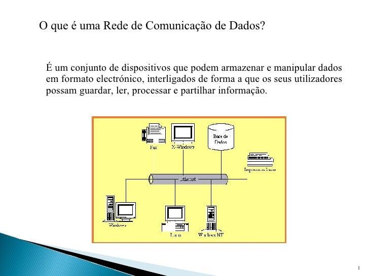 O que é uma Rede de Comunicação de Dados? É um conjunto de dispositivos que podem armazenar e manipular dados em formato e...