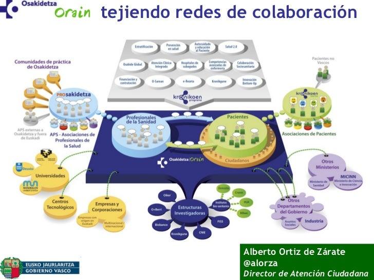 tejiendo redes de colaboración Alberto Ortiz de Zárate @alorza Director de Atención Ciudadana