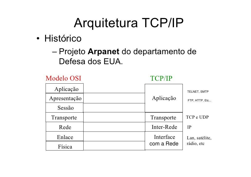 Arquitetura TCP/IP • Histórico     – Projeto Arpanet do departamento de       Defesa dos EUA.                             ...