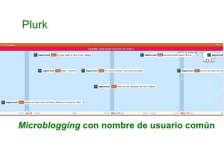 Microblogging  con nombre de usuario común Plurk
