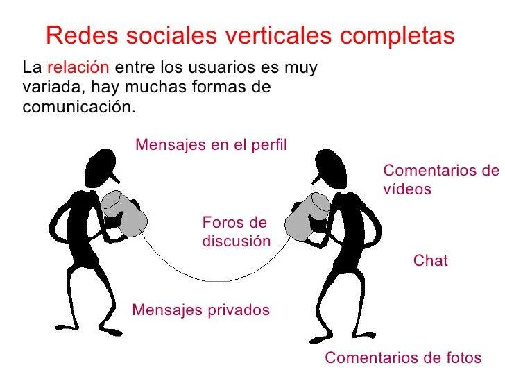 La  relación  entre los usuarios es muy variada, hay muchas formas de comunicación. Redes sociales verticales completas Me...