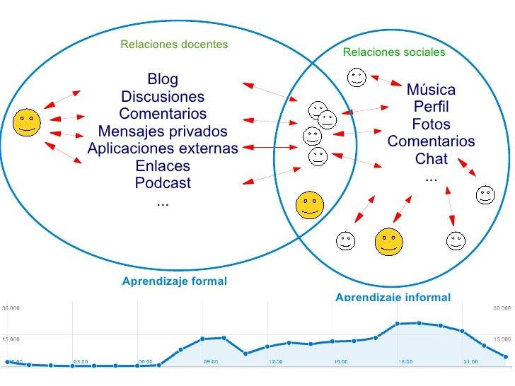 Blog Discusiones Comentarios Mensajes privados Aplicaciones externas Enlaces Podcast ... Música Perfil Fotos Comentarios C...