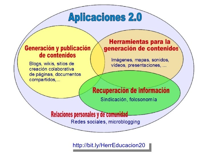 http://bit.ly/HerrEducacion20