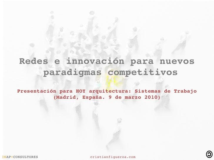 Redeseinnovaciónparanuevos            paradigmascompetitivos       PresentaciónparaHOYarquitectura:Sist...