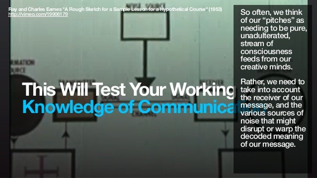 """This Will Test Your WorkingKnowledge of CommunicationSo often, we thinkof our """"pitches"""" asneeding to be pure,unadulterated..."""