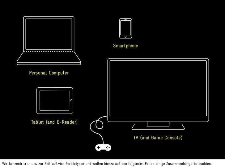 """Devices sind zunehmend untereinander vernetzt — sie """"wissen voneinander""""."""
