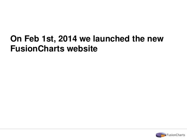 Redesigning a large B2B website - The FusionCharts revamping story Slide 2